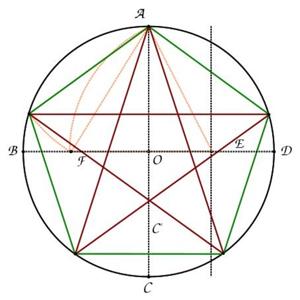 Pentagramme de Magie Blanche